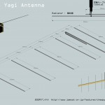 Yagi435