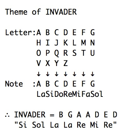 Theme_of_INVADER